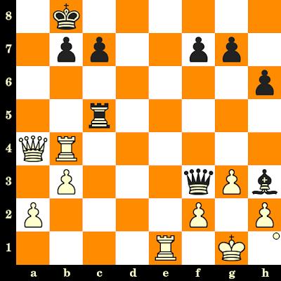 Les Blancs jouent et matent en 3 coups - Dimitris Alexakis vs Maksim Vavulin, Internet, 2020