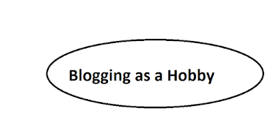 Blogging as a Favorite Hobby
