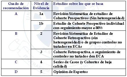 Revision a alumnas - 2 6
