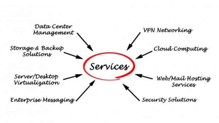 "<img src=""VPN.jpg"" alt=""VPN management services"" title=""What is VPN in hindi"">"