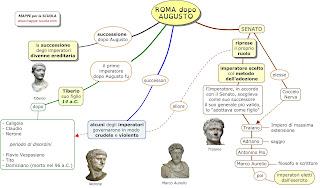 http://www.mappe-scuola.com/2017/10/roma-dopo-augusto.html