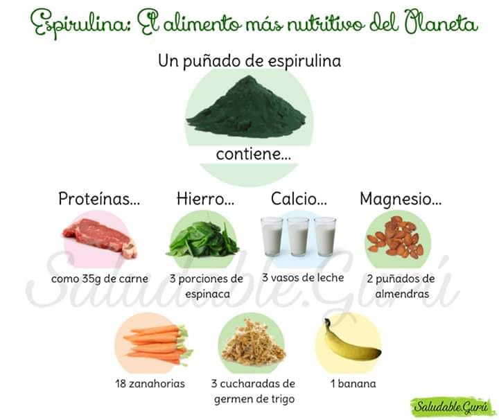 espirulina beneficios en español