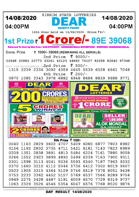 Sikkim State Lotteries 14-08-2020 Lottery Sambad Result 04:00 PM