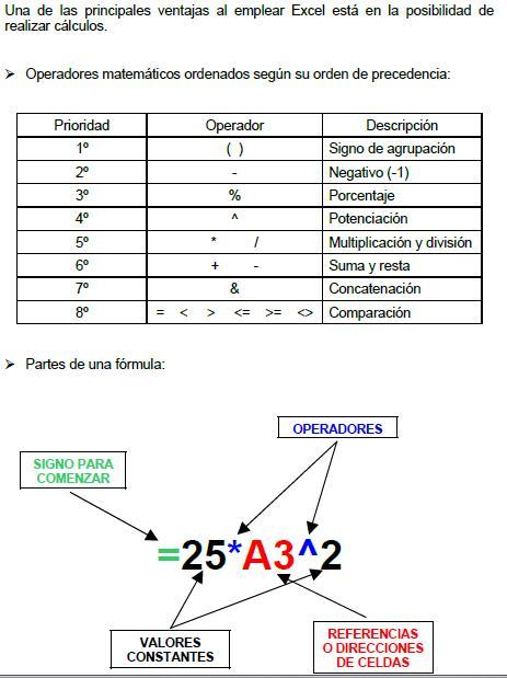 TE+800 IED ACACIA II: PERIODOS I Y II: INTRODUCCIÓN A EXCEL, VIRUS Y ...