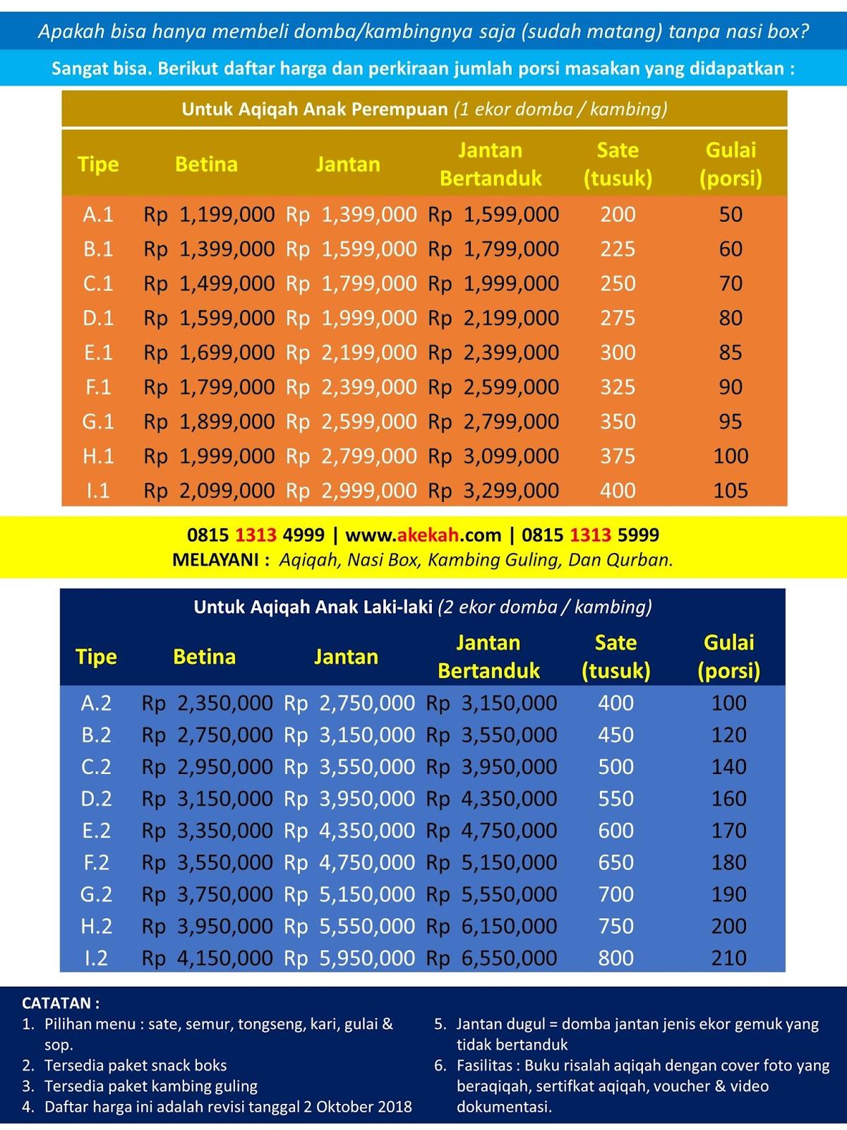 Harga Akikah Untuk Laki-Laki Wilayah Kecamatan Tenjo Kabupaten Bogor Jawa Barat