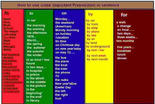 competitive-phrases preposition