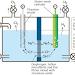 Pembuatan Natrium Hidroksida / NaOH dengan Sel Elektrolisis