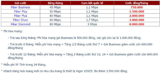 Đăng Ký Internet FPT Phường Phước Trung 3