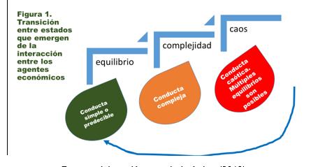 Nuevos paradigmas en la economa del desarrollo sociedad de nuevos paradigmas en la economa del desarrollo sociedad de mejoras pblicas de manizales malvernweather Choice Image