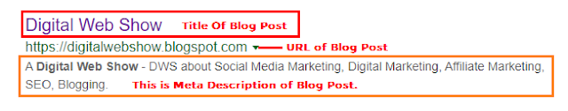 Title , Blog URL, Meta Description in Blog