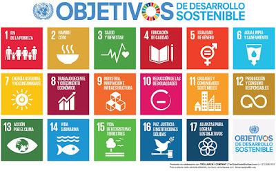 http://www.un.org/sustainabledevelopment/es/2015/09/la-asamblea-general-adopta-la-agenda-2030-para-el-desarrollo-sostenible/