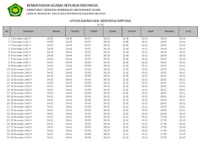 Jadwal Imsakiyah Ramadhan 1442 H Kabupaten Sidenreng Rappang, Provinsi Sulawesi Selatan