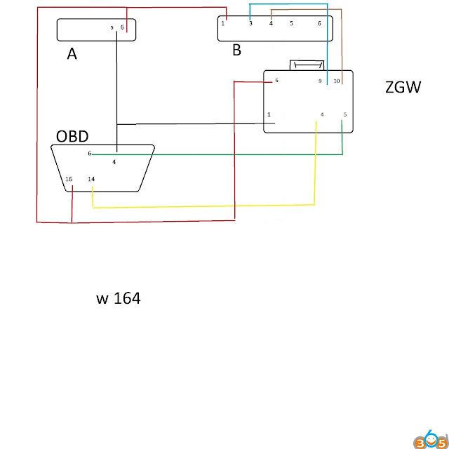 cgdi-mb-w164-eis-key