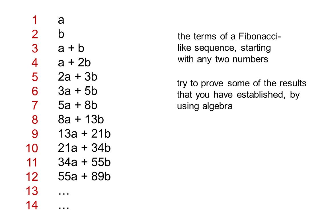 Median Don Steward Mathematics Teaching Fibonacci Patterns