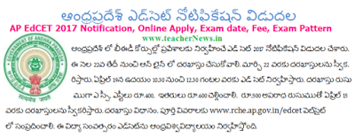 AP EdCET 2017 Notification, Online Apply last date, Exam date, Syllabus, Exam Pattern