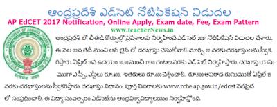 AP EdCET 2020 Notification | AP EdCET Online Apply last date, Syllabus, Exam Pattern