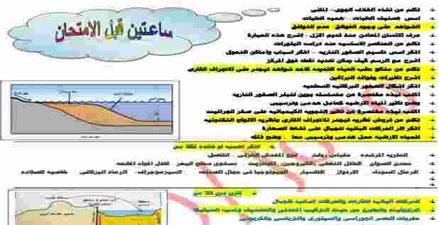 منهج الجيولوجيا للصف الثالث الثانوى 2021 فى 8 ورقات فقط