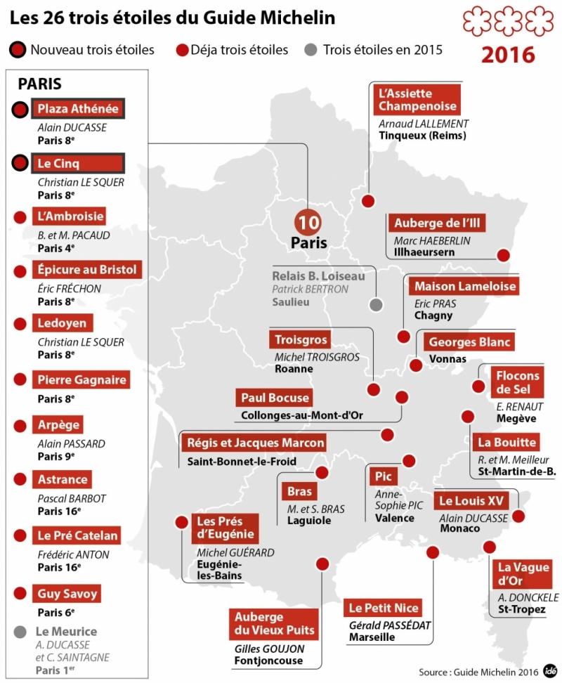 Restaurants Etoiles En Saone Et Loire