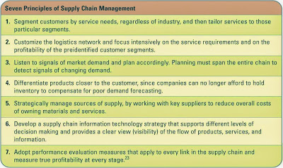 INFORMATION TECHNOLOGY IN BUSINESS MGT 300: CHAPTER 10