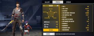 SK Sabir Boss Free Fire Profile, ID, KD Ratio