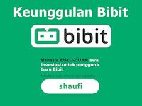Keunggulan Aplikasi Bibit dalam Investasi Reksadana