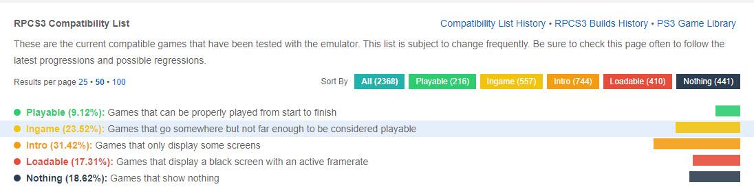 Download & Setting Emulator PS3(RPCS3) Untuk Windows