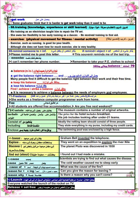 كل الملاحظات اللغوية في اللغة الانجليزية للصف الثالث الثانوى مستر. عصام وهبة 8