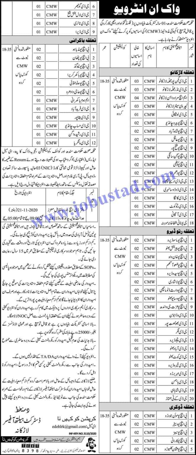 Jobs in Health Department Govt of Sindh Nov 2020