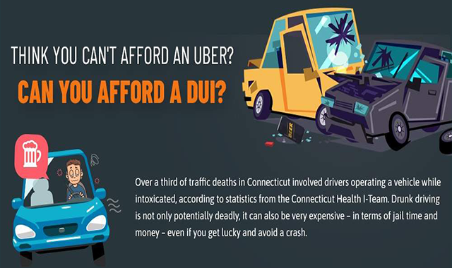 Cost of Dui Vs Uber #infographic