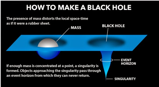 Scientist Proposes Black Holes Are Harmless Holograms ...