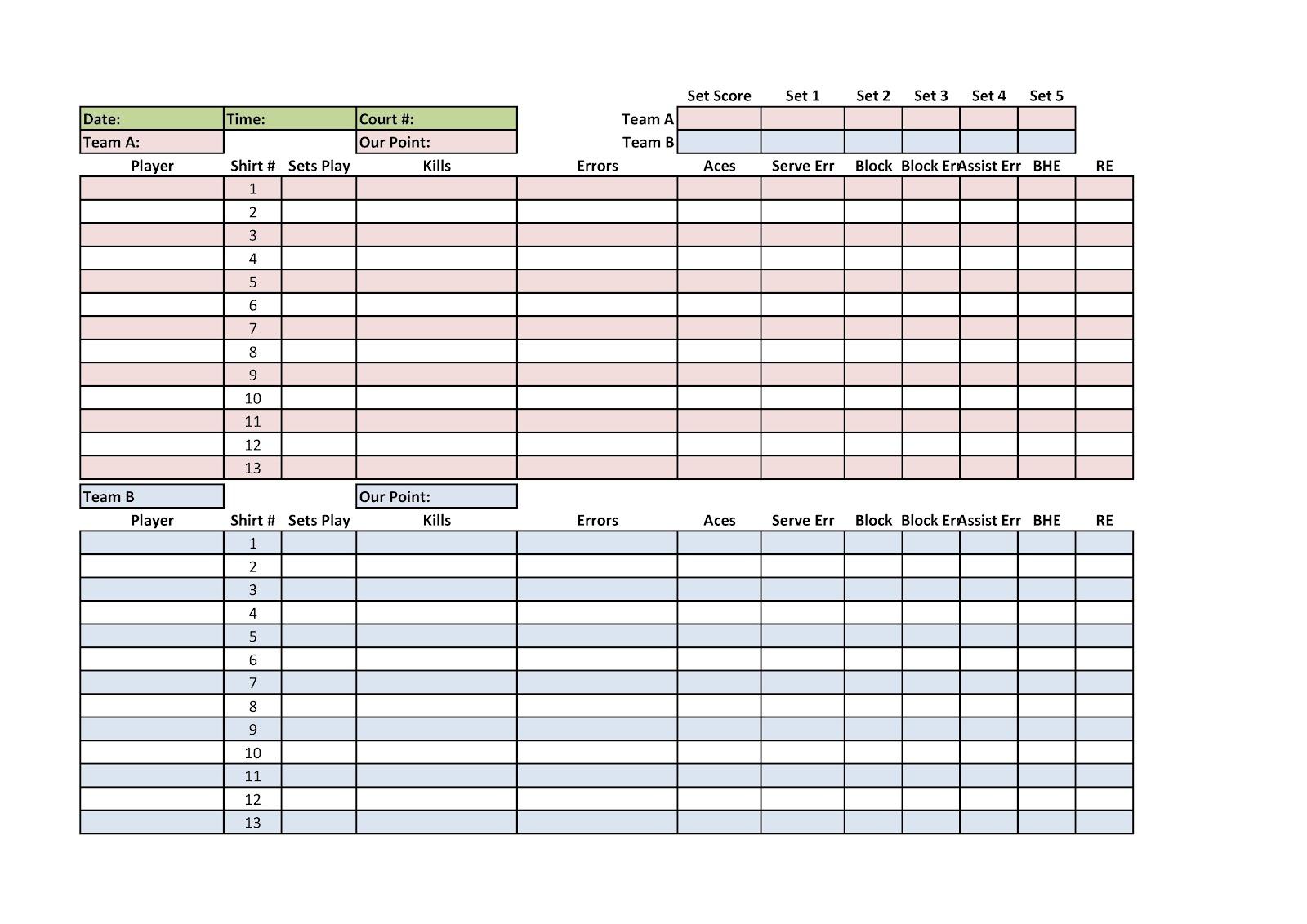 Basketball Score Sheet Explained