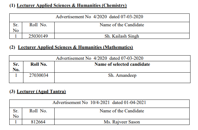 HPPSC Lecturer (Applied Sciences & Humanities) in Chemistry and Mathematics Result 2021