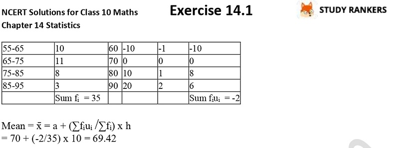 NCERT Solutions for Class 10 Maths Chapter 14 Statistics Exercise 14.1 Part 6