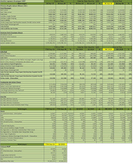 Idx Investor Inkp Q3 2019 Pt Indah Kiat Pulp Paper Tbk Analisis Laporan Keuangan