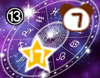 horoscop previziuni numere norocoase loto 2020