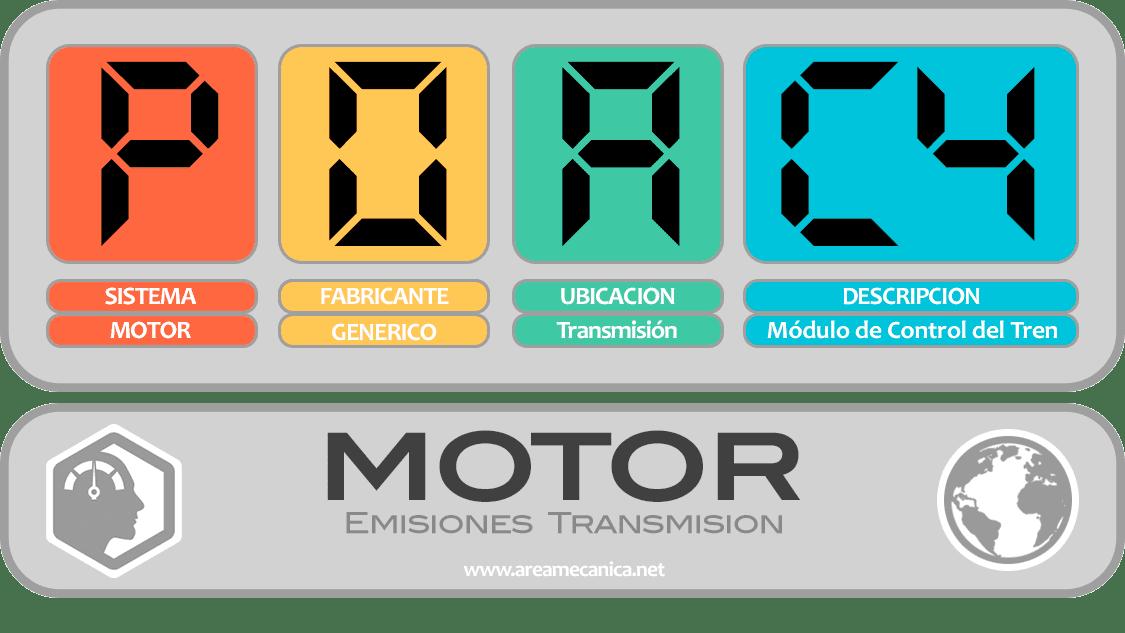 CODIGOS DE FALLA (P0A00-P0AFF) MOTOR | OBD2 | DTC