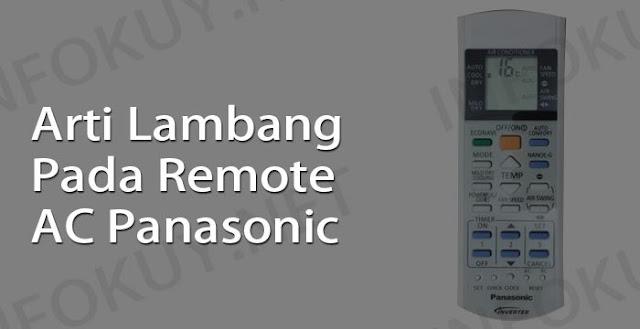 arti lambang pada remote ac panasonic