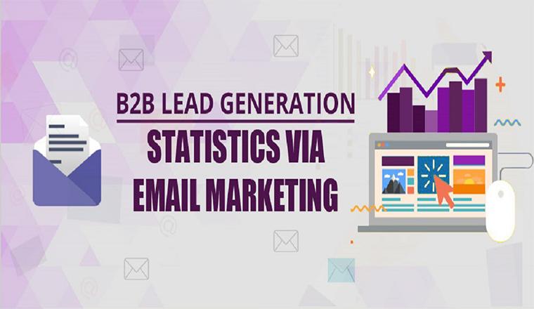 B2B Handling Generation Statistics via Email Marketing #infographic