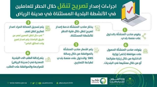 طريقة الحصول على تصاريح التنقل بالسعودية