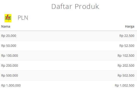 Harga Terbaru Token Listrik (Pulsa PLN) Di Tokopedia