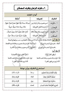 مذكرة نحو واملاء للاستاذ حسام ابو انس للصف الرابع الابتدائي الترم الأول