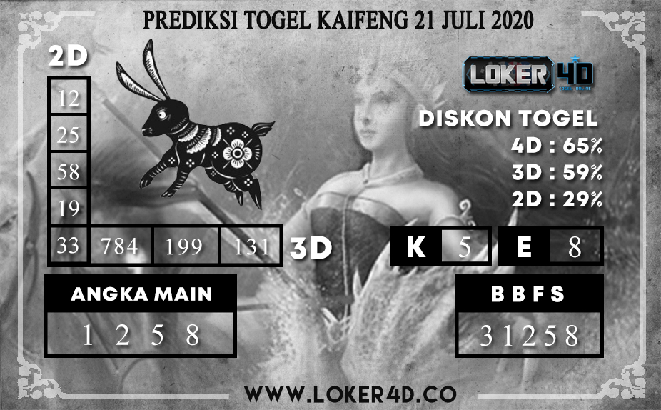 PREDIKSI TOGEL LOKER4D KAIFENG 21 JULI 2020