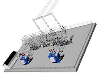 محطات التحويل الكهربائية