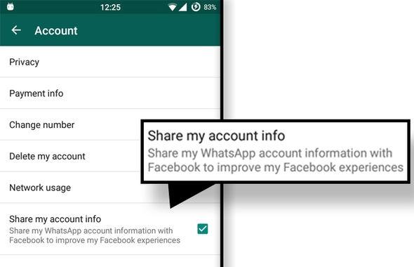 WhatsApp agora compartilha seus dados com o Facebook
