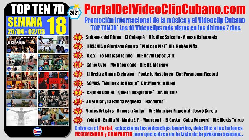 Artistas ganadores del * TOP TEN 7D * con los 10 Videoclips más vistos en la semana 18 (26/04 a 02/05 de 2021) en el Portal Del Vídeo Clip Cubano