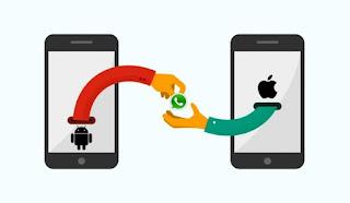 cara restore chat whatsapp di iphone