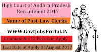 High Court of Andhra Pradesh Recruitment 2017– Law Clerks