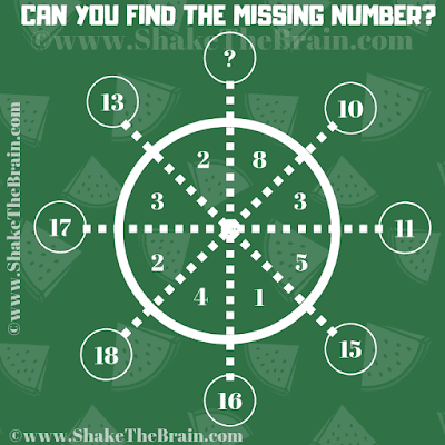 In this Tricky Maths Picture Puzzle, your challenge is to find the missing number which will replace the question mark
