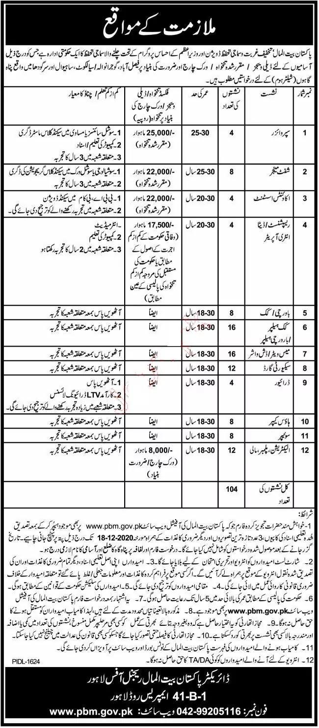 Pakistan Bait ul Mal Jobs 2020