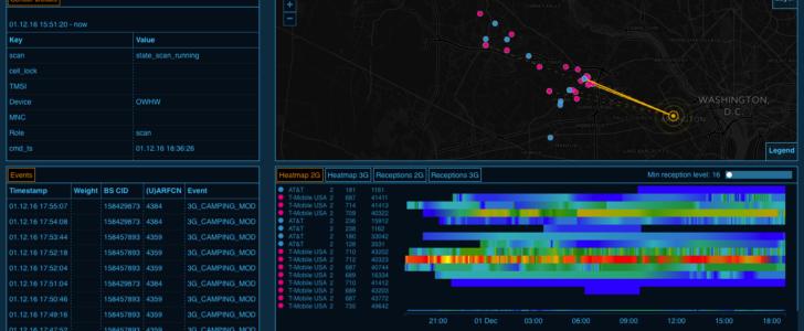 Spy vs Spy: ComSec LLC Adds OverWatch IMSI Catcher Detection